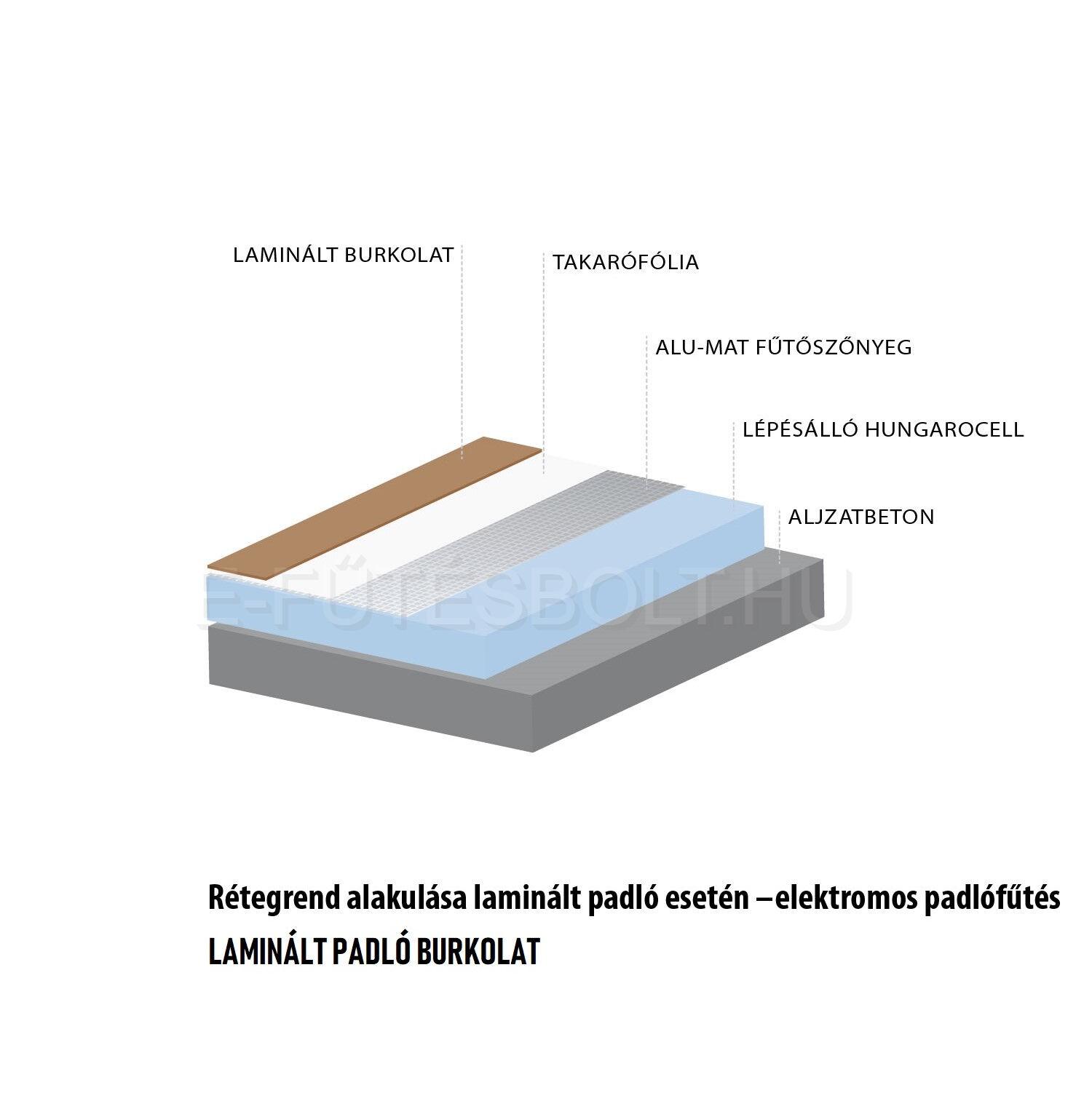 FALCON U-HEAT Alu-Mat fűtőszőnyeg rétegrend