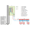 Split rendszerű levegő-víz hőszivattyú