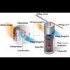 Sunsystem TDA S 300 literes hőszivattyús meleg víz tartály 1 hőcserélővel (A+)
