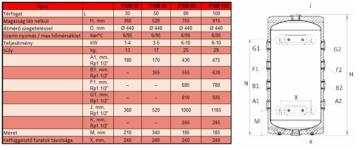 Sunsystem PSM100 Műszaki adatlap