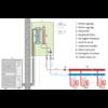 Centrometal Split rendszerű levegő-víz hőszivattyú